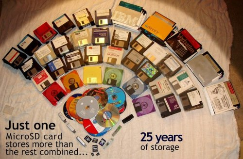 motherjones:  futurejournalismproject:  25 Years of Storage Via  Oh man, remember floppy disks?