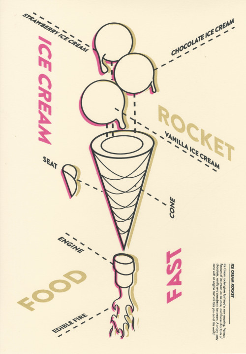 3 colour Screen print of an Ice cream rocket. Created as part of my self directed study, using the ideas of young children to determine the inventions of the future.  Printed onto proofing card with gold and pink.
