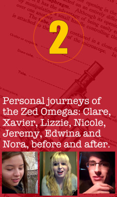 "The Ed Zed Omega story begins with six teens self-identified as ""unlikely"" or ""very unlikely"" to finish high school. Their reasons all had to do with school itself, not with external factors. Ed Zed Omega is the name they invented for a semester-long ""independent study"" project examining why kids like themselves are deeply unsatisfied with school. At the end of fall semester 2012, they decided whether or not to go back to school.  May: ""I really don't see the point… I feel like every second I spend in class, being bored, not caring, is a wasted moment. I want to be an actor. I want to get my real life started… high school is holding me back."" November: ""But here's the thing: I am not giving up! I've learned so much about education, and about myself… I think I will be going back with new knowledge, and that makes all the difference.""   August: ""I've never liked school since I was a little kid, basically – I've felt the school system was messed up and wasn't for me. I would say my last straw was when I was told for me to graduate I would have to repeat my senior year…"" December: ""This project has showed me all the different ways of education – how we can educate ourselves. People told me, 'yo, you have online classes, you have tutors…' You have to find the way you are comfortable with. That's what the schools should be focusing on, the way kids learn the best. I hope I can be the person that lets the schools know we need a change. If they want to figure out how to fix the system, they have to start from the base, and the base is – the kids.""  July: ""There's always a way around school work. Everyone I know at RHS has straight A's, and it's not because we study together. We cheat together. If we get good grades then our parents are happy and our teachers are happy. I'm not happy though. What is a high school diploma worth if I didn't learn anything except how to cheat?"" December: ""The freedom that I've had in the past few months has been the greatest thing I've ever experienced. I haven't had this much freedom EVER. Because I was put into this system when I was six years old. I haven't been able to do anything except go to school. That's what my life's been. ""I don't want a diploma, I don't need a diploma to make me feel better about myself. I feel great about myself right now. I feel fantastic. I feel like, if I go back to school, I'm losing.""   August: ""I feel like if I could just stop going to high school I could spend so much more of my time more productively on my music, instead of learning useless information… I'm partially afraid for my mental and PHYSICAL well being. I get called a fat freak almost daily. I can't do a duet with a girl without being called a lesbian. I can't help but go home crying… The teachers don't do anything. If you can honestly say you've never wanted to cry in school then it probably was okay for you."" December: ""What have I learned, how am I different? I think I learned a lot about being more strong and more open to new thoughts… I really need to be open to other people's ideas, not just my own – 'flexible,' my mother calls it.""  August: ""Doesn't the idea of a 17 year old author who drops out of high school to travel the country sound like a good story? Shouldn't I at least try to be extraordinary? It's a shame how defeatist our culture is, where 16 year olds decide to be paralegals for the job security and resign themselves to a life of mediocrity before they even get a chance to taste what an exceptional life might be like. When did our sense of adventure become metamorphosed into a paralyzing fear of risk?"" December: ""If it weren't for Ed Zed Omega, I probably would have just p*ssed and moaned about school, and not done anything. Leaving my hometown, leaving school, leaving basically everything, it's scary, but I like it. – Everything you do costs something. Sometimes nerve. Don't be frugal with your life.""   June: ""When I left high school the first time, I felt – suffocated… I wasn't a bad student, but I couldn't get passionate or excited about anything school was teaching me. And when was the last time a teacher ever was concerned with who you are as a person, instead of why you failed a test on 18th century English economics. Why would that test shape any part of who I am supposed to be, or change who I'm supposed to become?"" December: ""It's nice to know I'm not alone. The others in this project have opened my eyes to so many problems in the education system that aren't being addressed, and I'm grateful we went through this together and made a statement together. More than anything, I know I'm not a bad person for wanting a change, for wanting something different for myself and for the future.""  August: ""How do people know what they want to spend their lives doing? Some of the Ed Zed kids know what they want to do — Nicole likes music, Clare likes theatre, Jeremy likes writing. I like so many different things that I can't decide. I have to think about college RIGHT NOW so I know what I'm doing next year. I don't even want to start thinking about college."" November:   JEREMY: How do you feel about the statement: 'Work experience, relevant experience is valued much more than a degree in that field [fashion design]'? NORA: I think that's probably true… It's just so hard to know how to get the work experience without the degree. It's just so hard to start. I think in a lot of fields people just go to school and get a degree because they think it's the easy way to get started. Even though it's not necessary. Or necessarily helps them to be successful. JEREMY: … Why don't your socks match?   December: Nora sums up what the Zed Omegas have decided, and finds herself caught in the conundrum of traditional vs. alternative education.   ZED OMEGA REPORT – Final, Part One   ZED OMEGA REPORT – Final, Part Three"