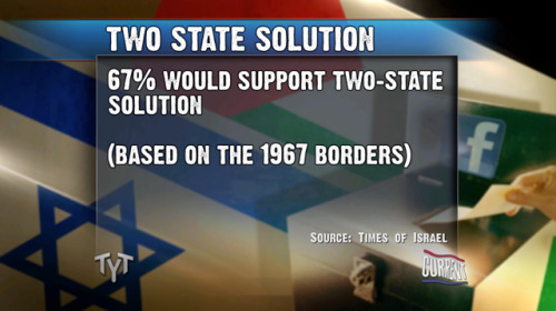 Two State Solution Poll