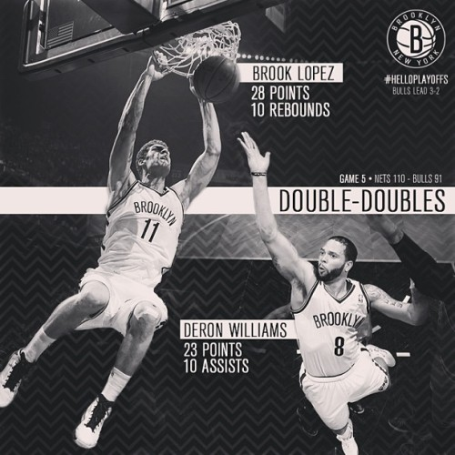 instanba:  Double tap the rock if you think Brook and @dwill8 will dominate Game 6 in Chicago! #NETSvBULLS :: http://bit.ly/15XSomA