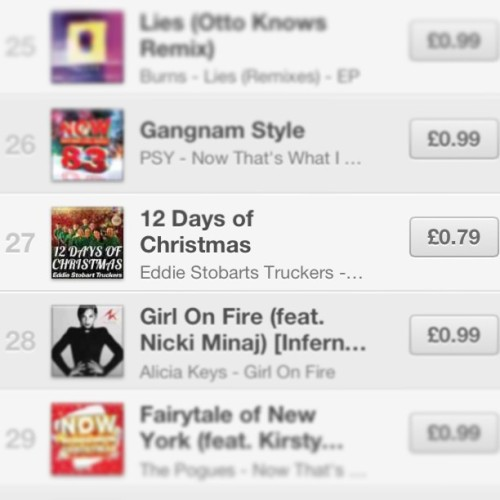And the single is 27 on the iTunes chart…