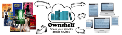 thelifeguardlibrarian:  Oooh, stay tuned:    OwnShelf is a cloud based solution to save and share ebook files across devices. Friends can browse each other's shelves, and borrow one another's books. Just like the bookshelf in your home, it is a way to show off and share your taste in books online. It is a friend to friend way to discover and read great books. We are still in development and will have a Beta test soon.  Talk to Rick about helping to test, or for any other reason via rick AT ownshelf dot.com      But I do wonder how this can happen without ruffling all the same feathers currently being ruffled between libraries and publishers?