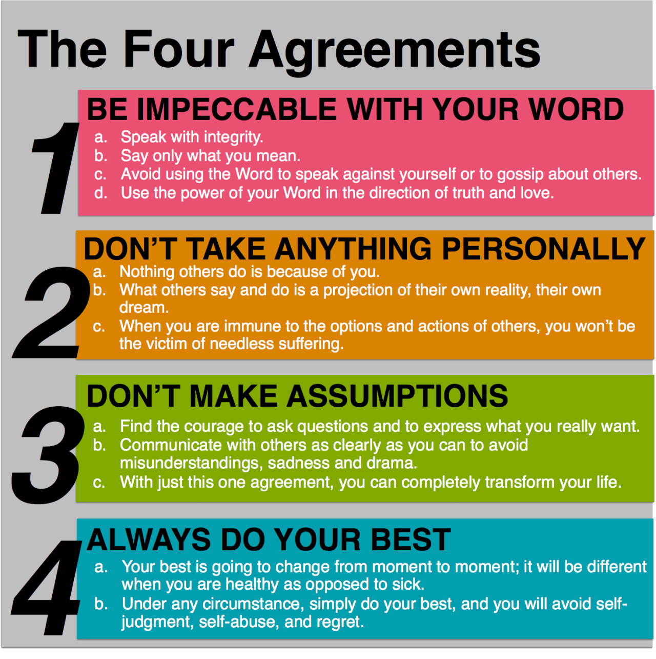 Four Agreements Quotes Ruiz Don Miguel  Tumblr
