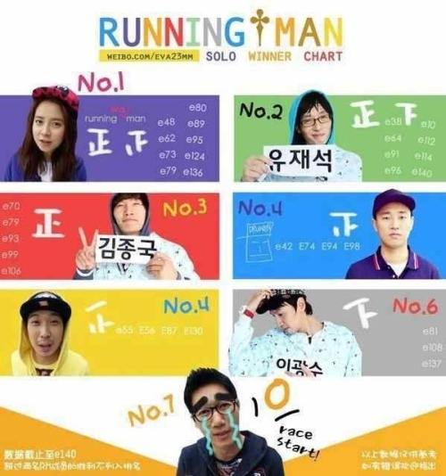 runningmanfan:  Cr: on pic