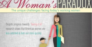 Why Women Are Burning Out Before 30 and Drowning as Working Mothers (INFOGRAPHIC) http://www.thecultureist.com/2013/05/22/women-burning-out-before-30-drowning-as-working-mothers/