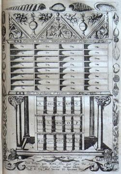 Design idea for storing your curiosities. Paul Contant's Cabinet, from Les oeuvres de Jacques et Paul Contant père et fils…, (Poitiers, Julian Thoreau & la vefve d'Antoine Mesnier, 1628)