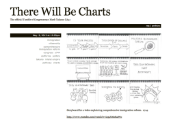 First I Love Charts, then Floor Charts, and now There Will Be Charts, from Congressman Mark Takano (D-CA).