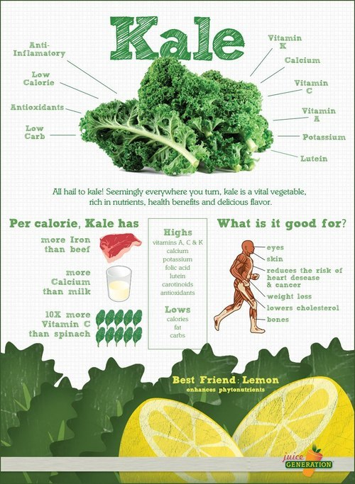 veganfoody:  Who loves kale?! What's your favorite recipe that uses kale?  Kale is so awesome! My favorite has to be kale in mashed potatoes. What's yours?