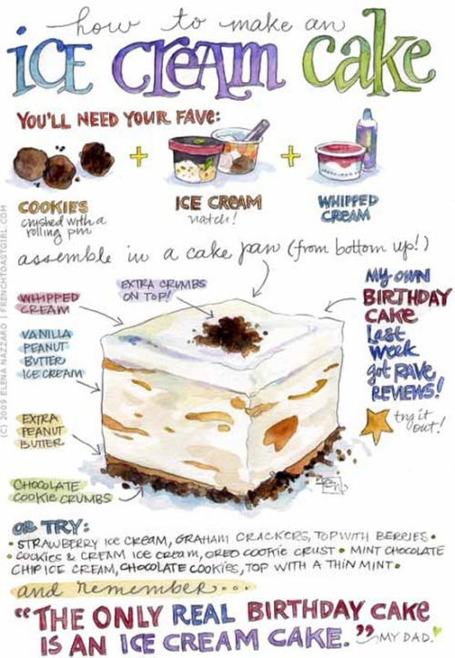 This 'Foodie Thursday' is Illustrated!  Ice Cream cake