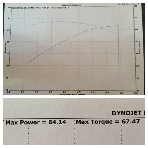 2011 HD Sportster Forty-Eight stock baseline dyno.