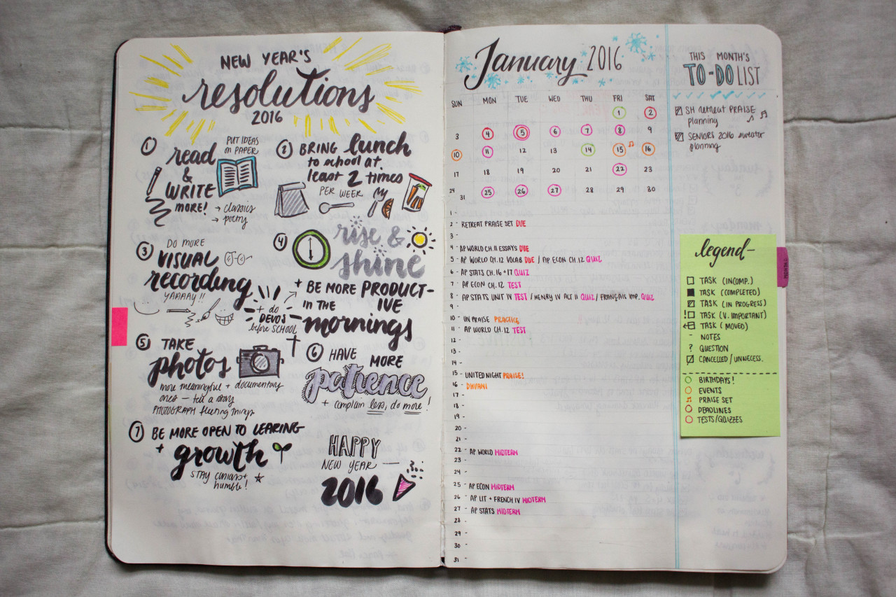 Tumblr notebook cover ideas little ideas notebook from the - Studying Learning Organization Planning Bullet Journal