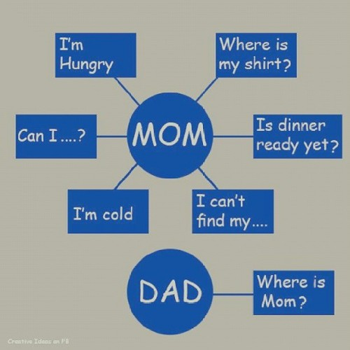 justkittycathng:  lol…Happie Mother's Day….