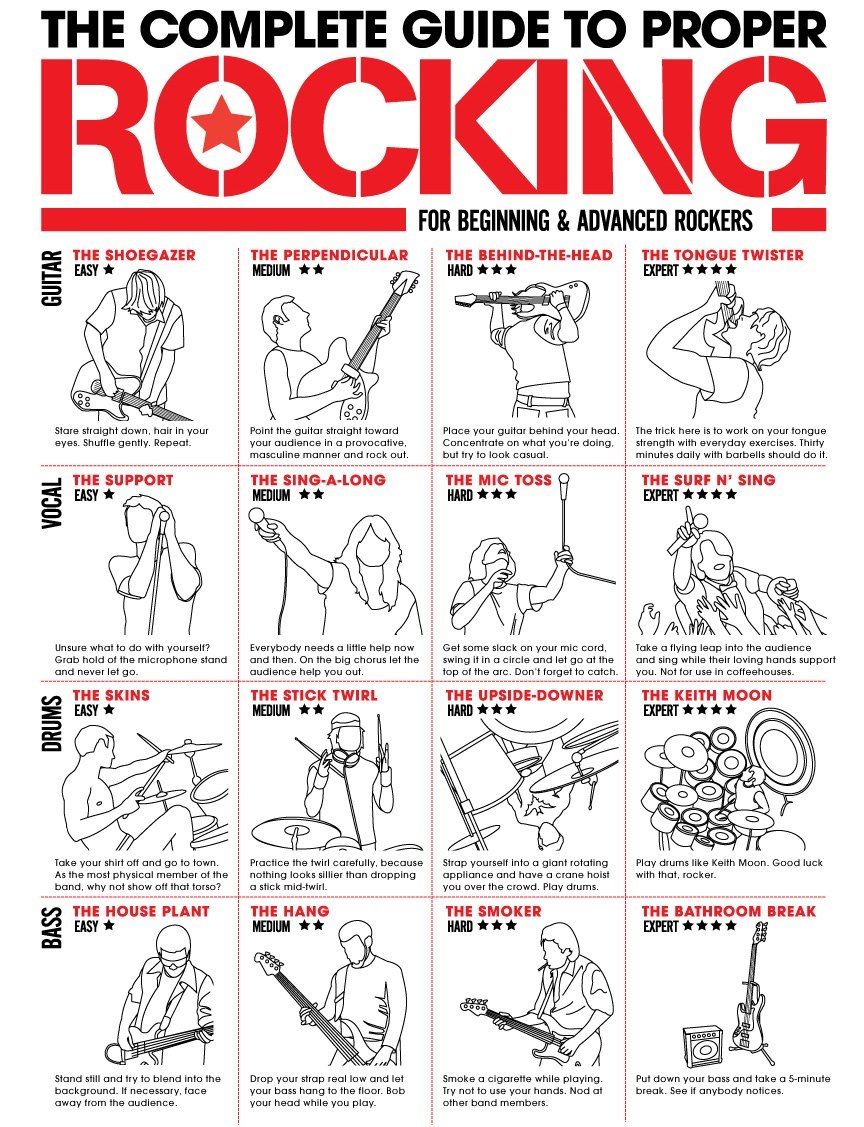The Complete Guide to Proper Rocking - for Beginning and Advanced Rockers via ArtistGrowth