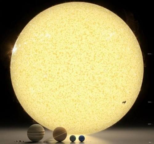 Our solar system, to scale. Via @jamescowdery