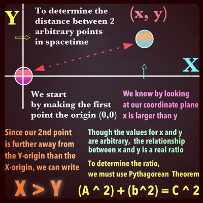 atheistsuperhero:  #Phonto #math #physics #algebra #science #atheism #atheist #money #me #love #imgers #chive #sweet16 #mathematics #time #bestoftheday #realife #poem #party