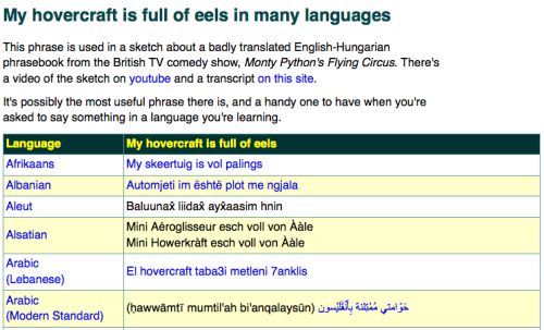 how to say help in many languages