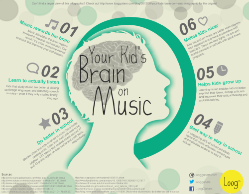 gestopft:  (via How Music Helps Kids - Infographic - The Loog Blog)
