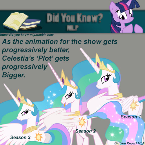 did-you-know-mlp:  Okay guys, this is just a joke, so take it easy. Stil technically a fact though. :)  Season #1 Celestia Credit: 90Sigma on DeviantART Season #2 Celestia Credit: Moonbrony on DeviantART Season #3 Celestia Credit: RegolithX on DeviantART Twilight Sparkle Credit: JoeMasterPencil on DeviantART   the Royal Tush !