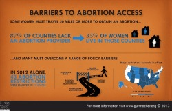 ppmissouri:   From Guttmacher Institute: What geographic and political barriers do women in the United States face in accessing abortion? More graphics here:  http://www.guttmacher.org/media/inthenews/2013/01/08/index.html