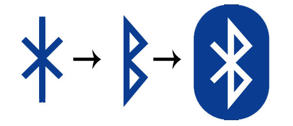 "Bluetooth, the wireless technology used in computers, smart phones, and other devices is named for Herald Bluetooth, the tenth-century king of Denmark and parts of Norway. Why? Because Bluetooth was a famous unifier, bringing the Danes under a single kingship. This figure of unification was an inspiration to Jim Kardach, who happened to be reading Frans Gunnar Bengtsson's historical novel The Long Ships about the Vikings and King Herald Bluetooth when he was also busy inventing a system to unite mobile phone communication protocols. Hence, Bluetooth became the name for the unifier of wireless protocols as well as warring Danish tribes. Rather than being a stylized B, the Bluetooth logo is also drawn from King Herald. The logo is a modern form of a Viking ""bind rune,"" a combination or ""ligature"" of two or more runes, the letters used by Vikings. By combining the Hagall and Bjarkan runes from the Younger Futhark runic alphabet, we arrive at bind rune that combines King Herald's initials and conveniently looks like an English letter B. The logos angular style is a consequence of the how runes were used by the Vikings and other early Germanic peoples. Rather than putting pen to paper, Viking writing was primarily preserved on wood, stone, or on ceremonial objects such as weapons or jewelry. This explains why many runic alphabets have few round features, as carving such shapes into these hard surfaces would have been exceedingly difficult. Similarly, most runic alphabets have no horizontal strokes, as when carving along an axe handle or staff horizontal strokes would be along the wood grain, making them illegible or even splitting the wood. And that's why a King who conquered the Danes 1000 years ago has his name emblazoned, in a form he may have recognized, on the screens of iPhones, iPads, Macs, and other devices around the world."