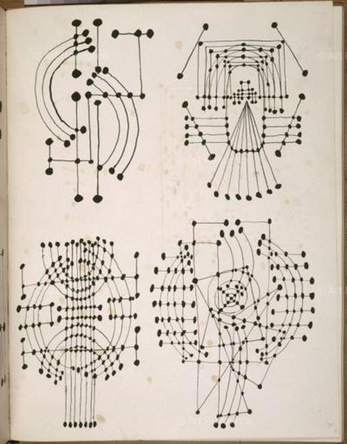 bostonroll:  Pablo Picasso - Constellation Drawings, 1924
