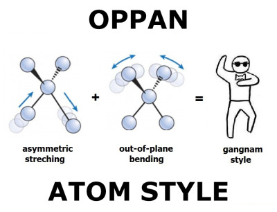 thesciencellama:  Oppan Atom Style! (I made this forever ago, just rediscovered it)  I made this you ass!