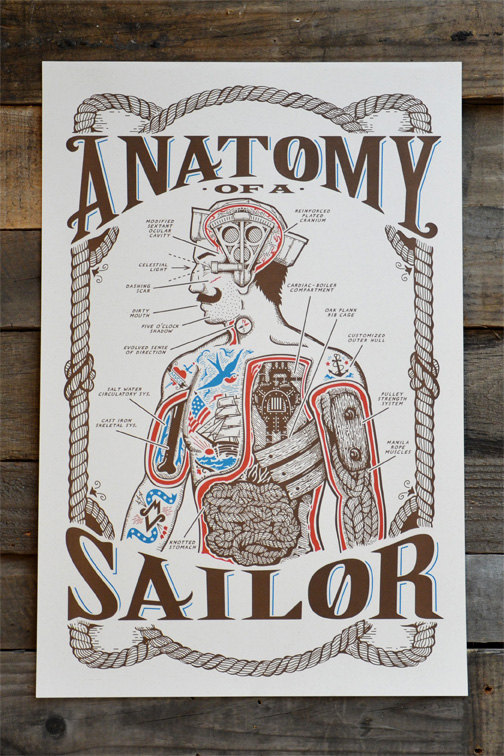 visualgraphic:  Anatomy of a Sailor