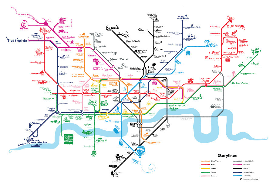 "tactful-cactus:  Storylines London's iconic tube map is transformed into a pit-stop journey through classic styles of storytelling, with the individual tube lines turned into genres and sub genres of literature. The depths of the Northern Line are made over into the aptly named Horror Line. The Bakerloo Line coursing past Sherlock Holmes's Baker Street becomes, of course, the Crime & Mystery Line. And the pink trajectory of the Hammersmith & City is converted to the Romance Line. Each Storyline features a range of illustrations bringing to life both classics and mavericks from that theme, with a genre-defining work lurking at each journey's end. Stations falling on intersecting Storylines get a sub-genre cross over. Many many days and weeks were spent researching and crafting this piece.  Normally, I'm not a huge fan of the whole ""let's use a well known transit map and replace the station names with something else"" thing, but I'm going to make an exception for this stunning poster by artist Anna Burles. This is beautifully done, and — for once — the interchanges between the genre/route lines have actually been thought about properly."