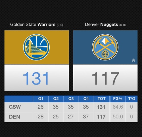 gswwarriors:  Warriors tie the series 1-1. There will be a game five!
