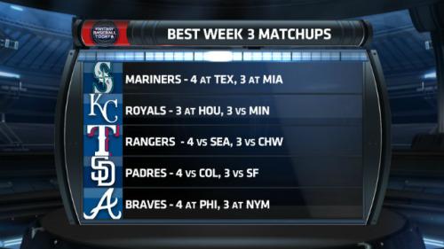 Scott White's favorite hitting matchups of Week 3.