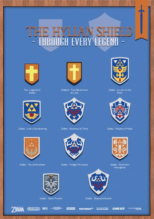 it8bit:  History of The Legend of Zelda Shields (1986 to 2011) Created byNico Vliek