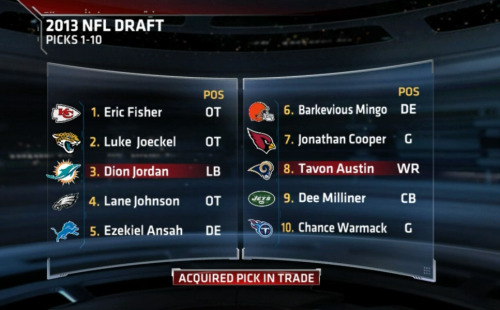 @SportsCenter: ICYMI: Here are the top 10 picks of the NFL Draft. http://t.co/STMCLSdVPb