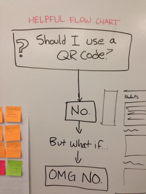 QR codes have no value.