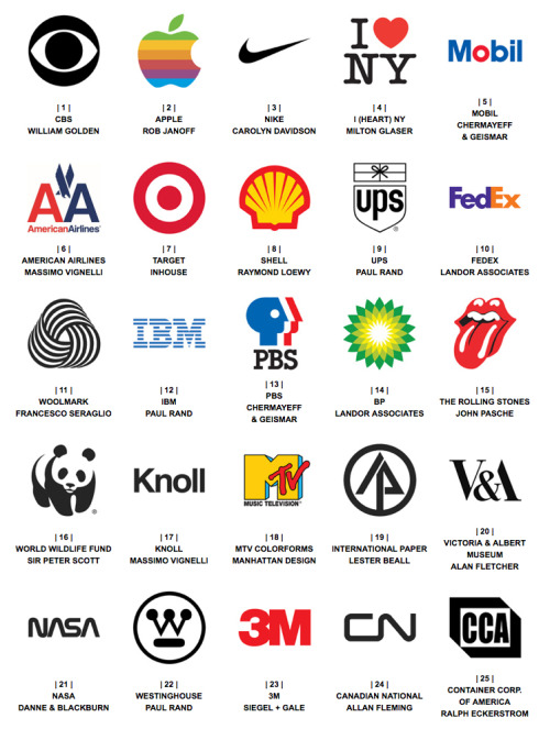 "Graphic Design USA magazine selects their ""favorite logos of the past half century."""
