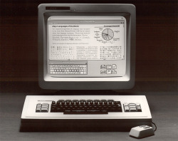 laughingsquid:  40 years of icons: the evolution of the modern computer interface