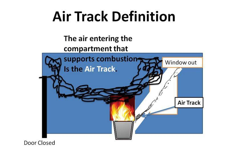 mrbravest:  Air Track: Air track is the movement of air and smoke as observed from the exterior and inside the structure. Air track is used to describe a group of fire behavior indicators that includes direction of smoke movement at openings (e.g., outward, inward, pulsing), velocity and turbulence, and movement of the lower boundary of the upper layer (e.g., up, down, pulsing).