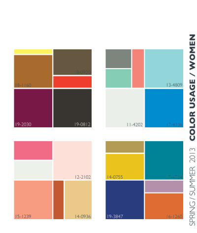 Color trends for spring/summer womenswear