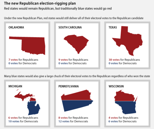 The NEW Republican election-rigging plan: Still bad. Basically, if this plan had been in effect in 2012, Romney would have received a chunk of Pennsylvania's electoral votes, even though he lost the popular vote by over 5 percent. Find more details here.