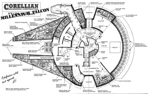 scienceisbeauty:  A complete schematic of the Millennium Falcon via Furious Fanboys.