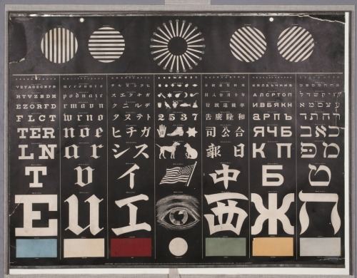 George Mayerle's eye chart featuring characters in English, Chinese, Japanese and Russian, as well as symbols for children or illiterate adults, 1907