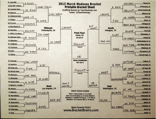 ecantwell:  March Madness. (click to enlarge) [N.B.: this works best read from left to right—and then just choose your own poetry adventure.]