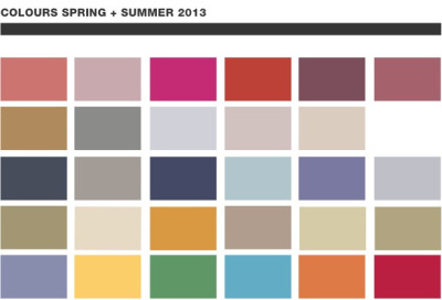 Menswear Color trends spring-summer 2013