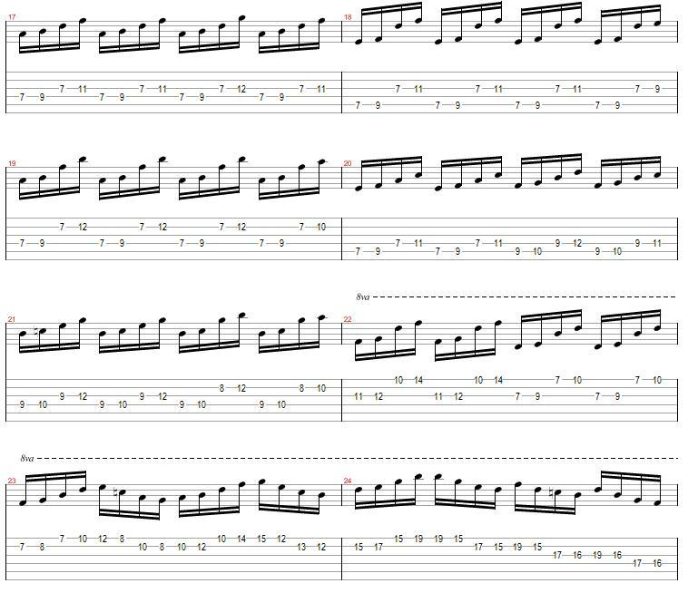 spectralsublimation:  john petrucci speed-picking exercise i found. god damn