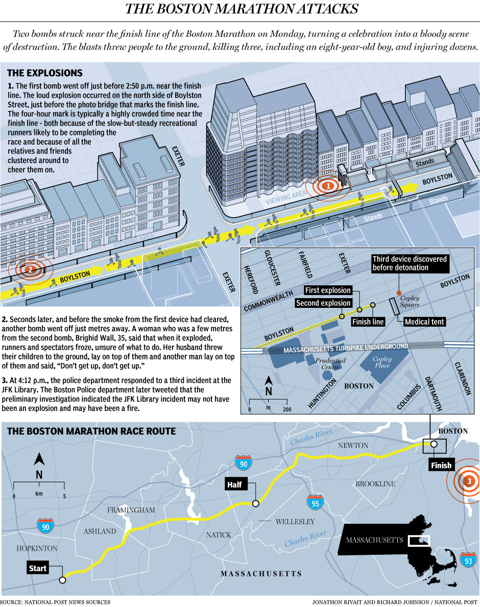 Graphic: The Boston Marathon ExplosionsTwo bombs struck near the finish line of the Boston Marathon on Monday, turning a celebration into a bloody scene of destruction. The blasts threw people to the ground, killing three, including an eight-year-old boy, and injuring dozens. This is what we know so far.