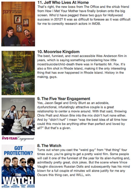 Here's a rundown of the Best Comedy Movies of 2012 [Click for full list]
