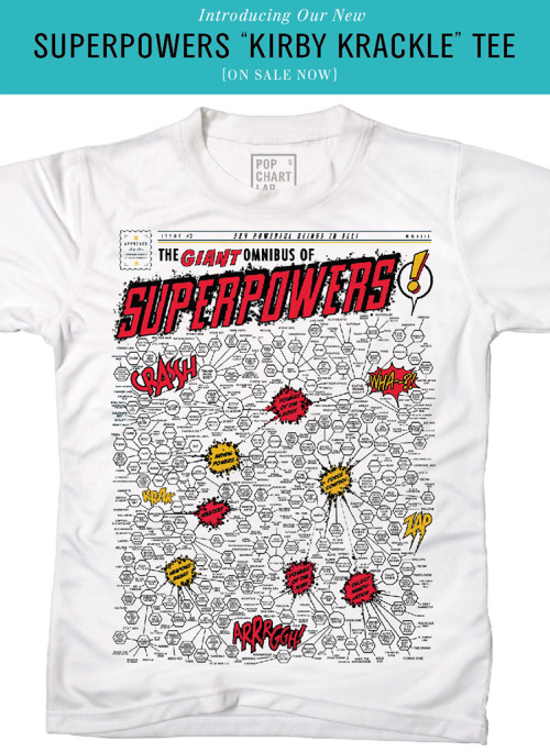Our superpower is getting a lot of information onto a t-shirt. Check out The Giant Omnibus of Superpowers.