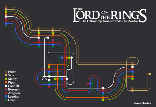 jamesrostron:  A double-bill of Lord of the Rings posts today, this one showing the route of the fellowship from Rivendell to Mordor; one of the most awesome and geekiest posts I've ever done.