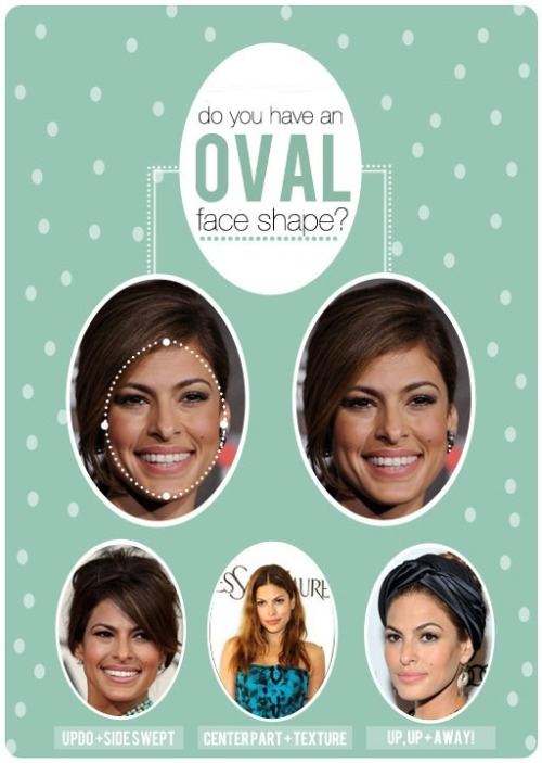 "HAIR TALK: OVAL FACE SHAPE Let's discuss some great hair options for the oval face, shall we?  UPDOS-  Okay, this is the place where the ovals may have a slight advantage in the hair race. Playing around with new updos is ideal for someone with an oval face and is a little less work and here's why– we always want to check proportion + balance in the mirror when doing an updo, but ovals don't have to worry about off-setting a part of the face with extra volume or soft pieces falling in front like you do when you're trying to soften a SQUARE jaw. Lucky for ovals, they can wear almost any updo, waves, chignon, braid or top knot– or in Eva's case a super-chic satin tuban headpiece. SIDE SWOOP- Heavy side swept bangs are nicest on an oval shape when there's a little volume behind it, especially with an updo. With little or no volume behind a heavy side sweep, an oval face may appear ""shortened"". If you're really not a fan of volume behind your side swoop, try parting it a little more toward the center so it doesn't shorten your face too much. CENTER PART- In the image above (bottom, middle) you see that Eva tucks one side of her center parted hair behind her ear. If that piece were pulled out from behind the ear and both sides were running along her face it could actually make her oval face shape appear oblong. You don't want to crowd an oval face shape because it will go narrow very quickly. Always try to keep at least one cheekbone clear. BLOWOUTS- Go sleek, beachy/textured or voluminous. Again, whatever you do just don't overcrowd the face! HAIRCUTS- The rumor is that a true oval can pull off almost any haircut, but I'm here to demystify that theory. You have to think of your features! Face shapes aren't the only important thing and a good hairstylist will make you aware of that. You have to consider other things– do you have a prominent nose? Do you have a weak chin? Do you have a long neck? Do you have wide set eyes? Do you have a short forehead? Do you have a large forehead? Do your ears stick out? Do you have a crazy cowlick? Do you have big/small eyes? I can keep going if you want… Just because you have an oval face shape doesn't mean you can have any haircut so make sure it's flattering for what you're working with! Hope this helped! :-)) Credit: The Beauty Department"