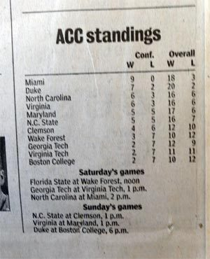 Florida State missing from ACC standings